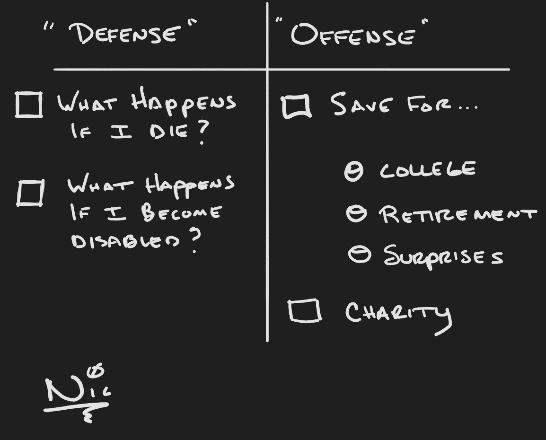 defense vs offense