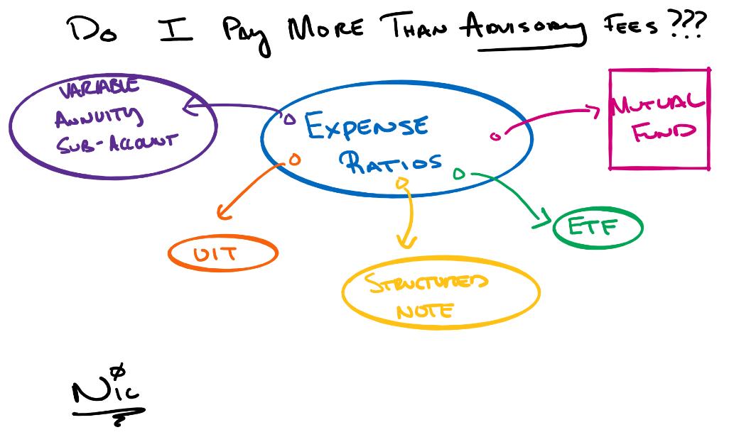 more than advisory fees