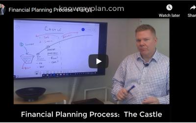 Financial Planning, Part II:  The Castle Picture