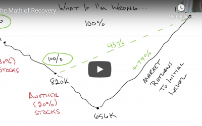 The Math of Recovery