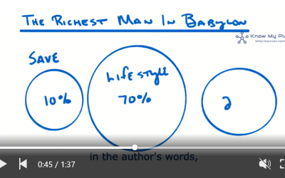 Lessons Learned: The Richest Man In Babylon