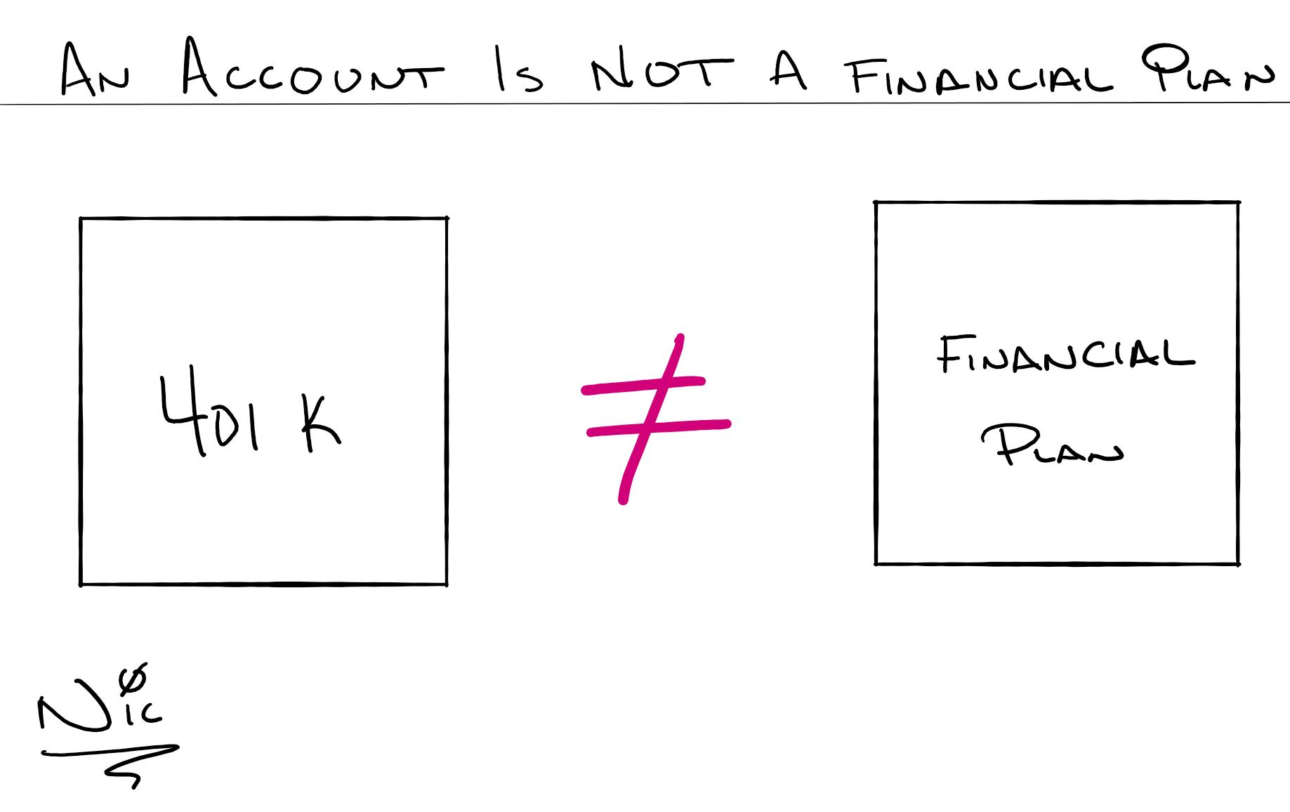 not a financial plan