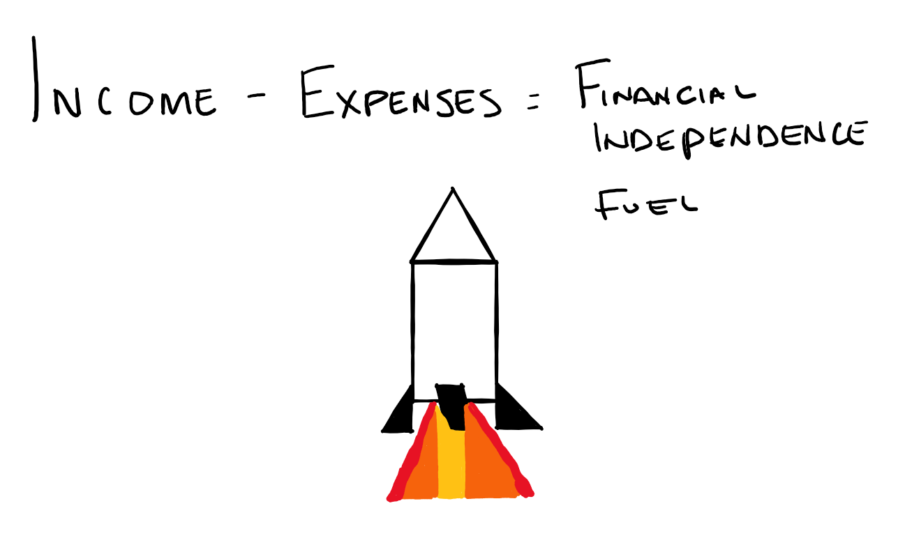 financial independence fuel