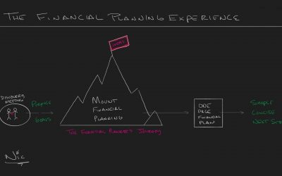 The Financial Planning Experience