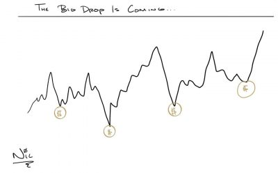 The Big Drop is Coming..