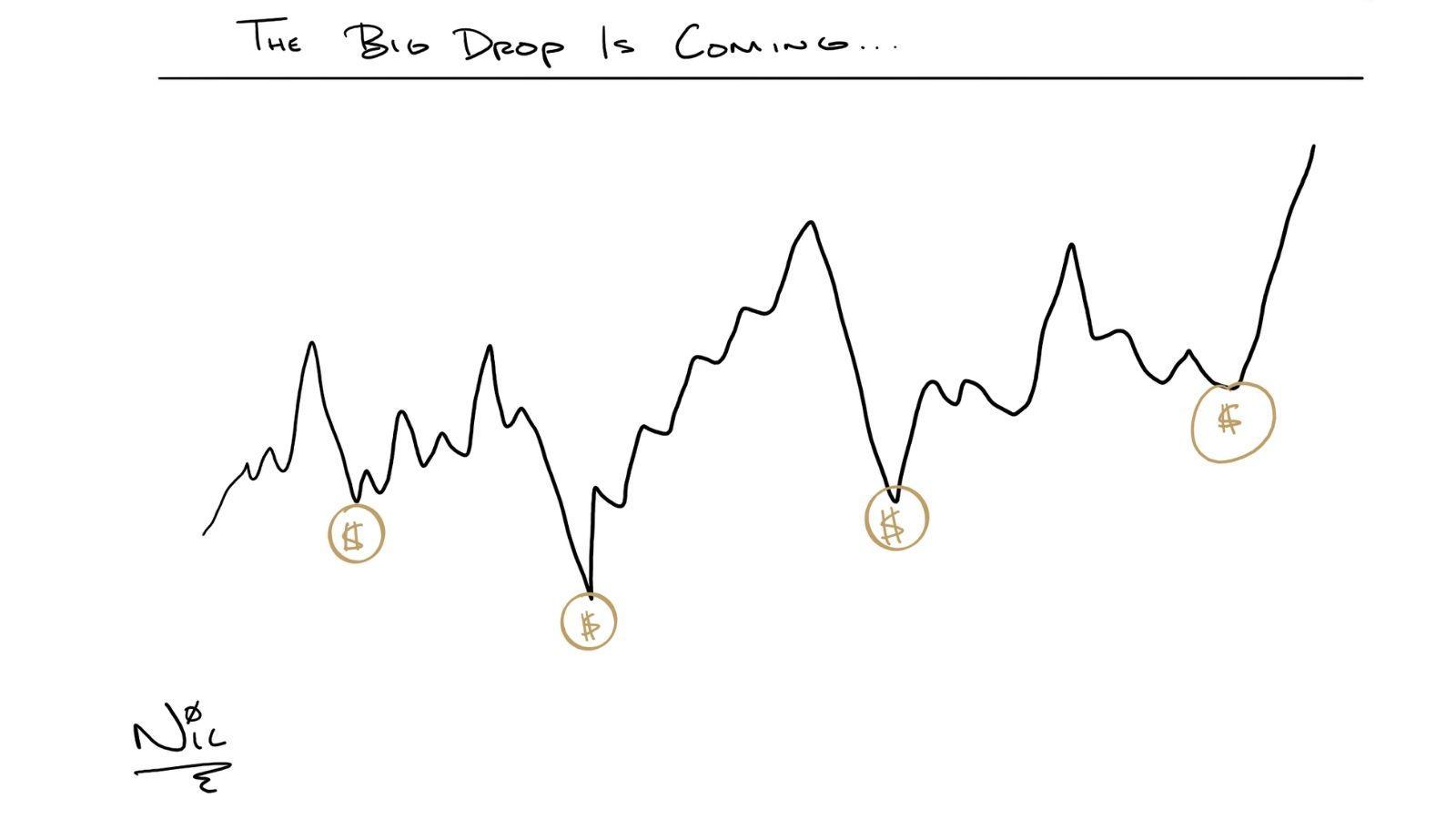 drop is coming
