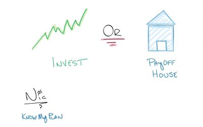 Invest or Pay Off House?
