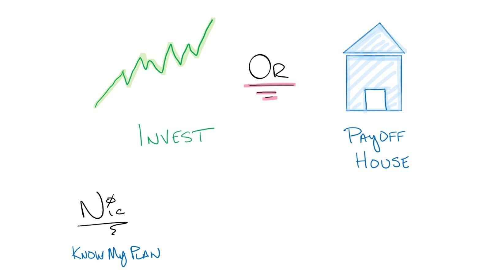 invest or pay off house