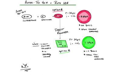After Tax 401(k) vs. Roth IRA