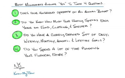 """Most Millionaires Answer """"Yes"""" To These 4 Questions…"""