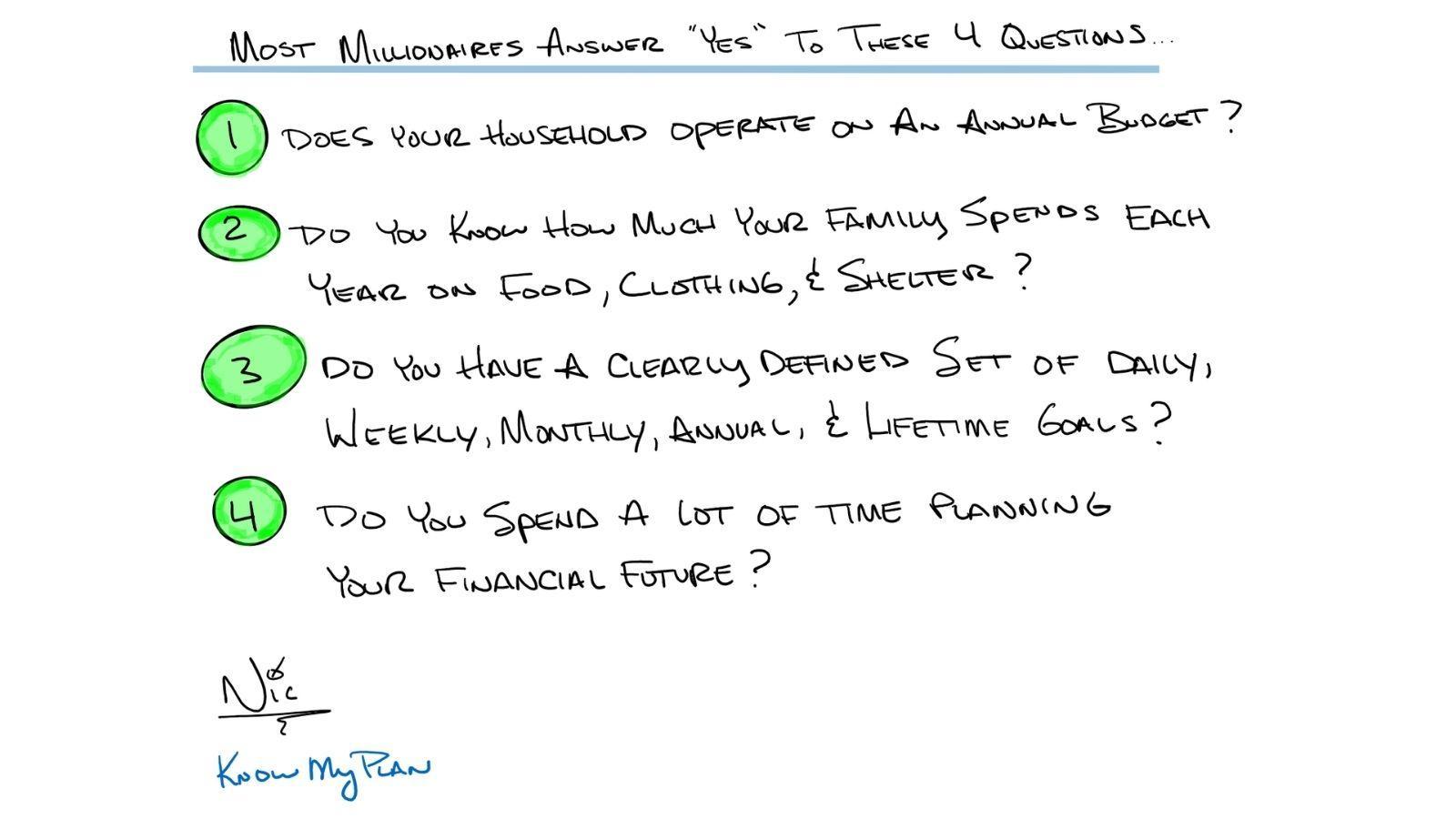 millionaire questions