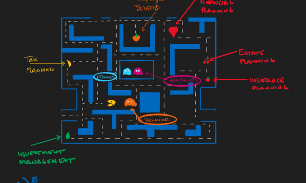 Pac Man:  Financial Planning Edition